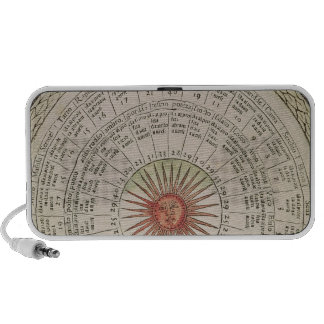 Astrological table of the Sun Mini Speakers