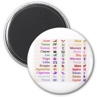 ASTROLOGY Collection Magnet