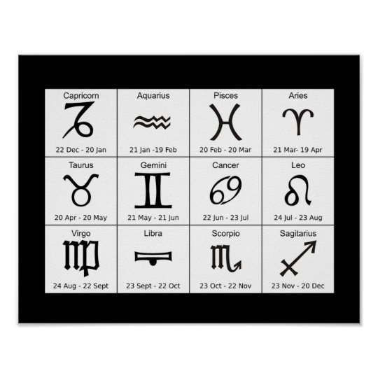 Astrology Zodiac Signs Chart Poster
