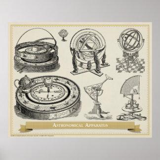 Astronomical Apparatus Poster