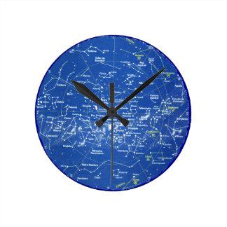 Astronomy Round Clock