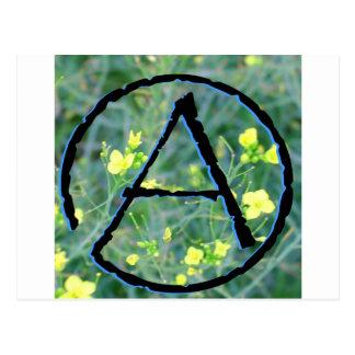 Atheist Symbol Post Cards