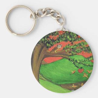 Athena's Tree Keychains