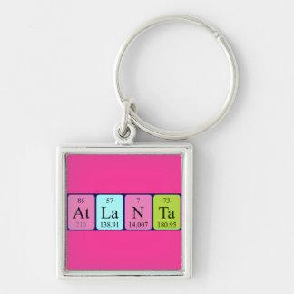 Atlanta periodic table name keyring