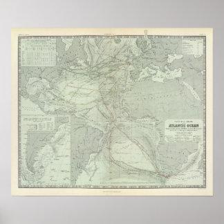 Atlantic Ocean 2 Poster
