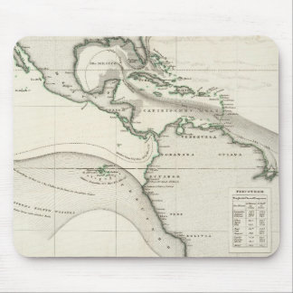 Atlantic Ocean Current Mouse Mat
