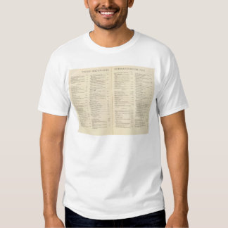 Atlas international t-shirt