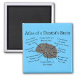 Atlas of a Dentist's Brain