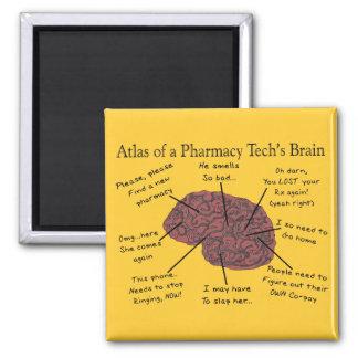 Atlas of a Pharmacy Tech's Brain Magnet