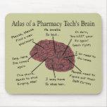 Atlas of a Pharmacy Tech's Brain Mousemat
