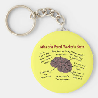 Atlas of a Postal Worker's Brain Key Ring