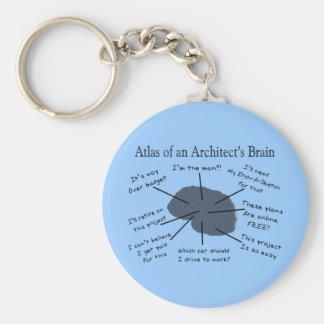 Atlas of an Architect's Brain Basic Round Button Key Ring