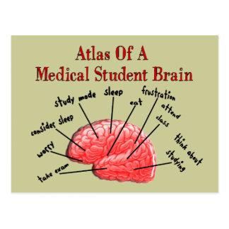 Atlas of Medical Student Brain Postcards