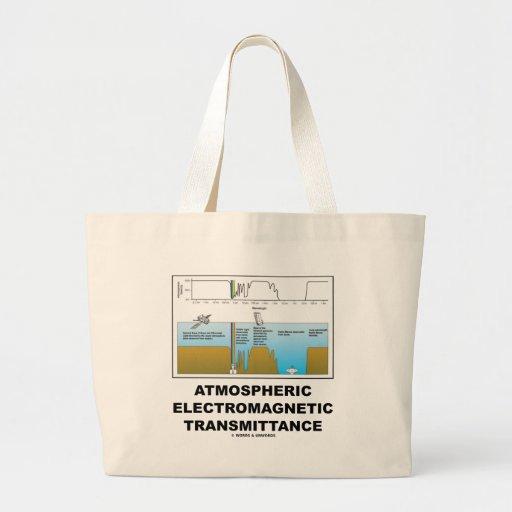 Atmospheric Electromagnetic Transmittance Tote Bag