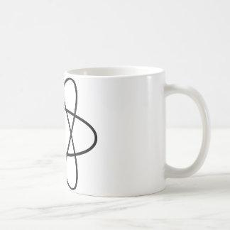 Atom Nucleus Mugs