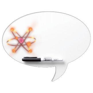 Atomic Dry Erase Whiteboards