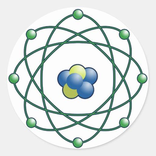 Atomic Particles Round Sticker