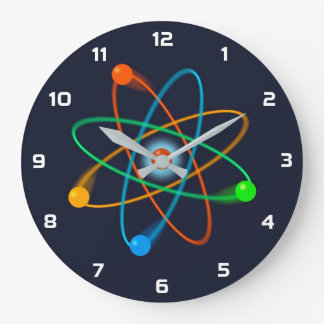 Atomic Structure Large Clock