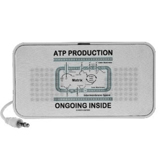 ATP Production Ongoing Inside Mitochondrion Speaker System