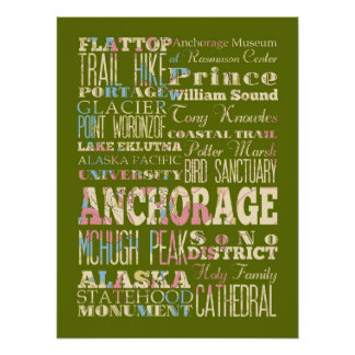 Attractions & Famous Places of Anchorage, Alaska. Poster