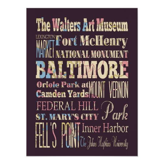 Attractions & Famous Places of Baltimore, Maryland Poster
