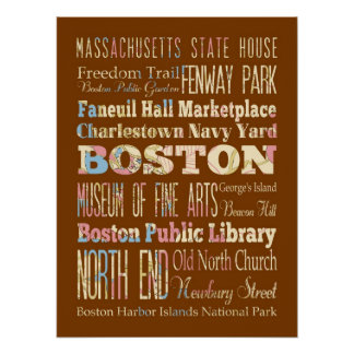 Attractions& Famous Places of Boston,Massachusetts Poster