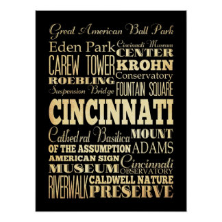 Attractions & Famous Places of Cincinnati, Ohio Poster