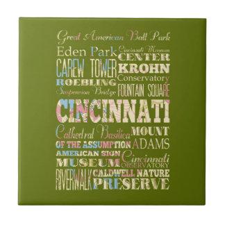 Attractions & Famous Places of Cincinnati, Ohio. Tile