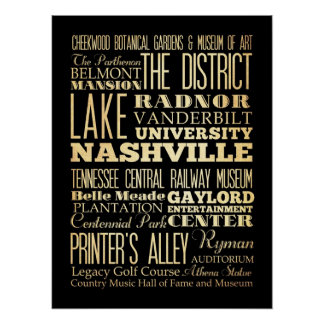 Attractions & Famous Places of Nashville,Tennessee Poster