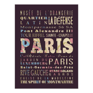 Attractions & Famous Places of Paris, France. Poster