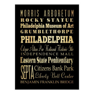 Attractions & Famous Places of Philadelphia, PA Poster
