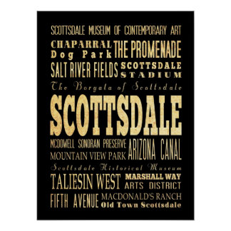 Attractions & Famous Places of Scottsdale, Arizona Poster