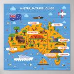 Australia Travel Guide Poster