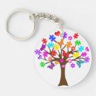Autism Awareness Tree Key Ring