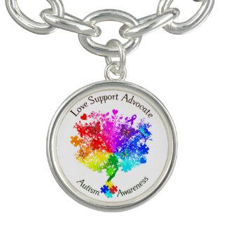 Autism Spectrum Tree