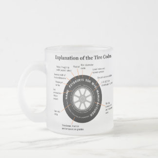 Automobile Tire Identification Diagram Frosted Glass Mug