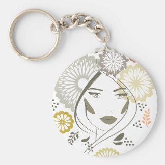 Autumn girl portrait key chains