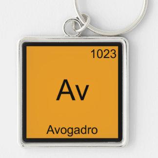 Av - Avogadro Funny Element Chemistry Symbol Tee Silver-Colored Square Key Ring