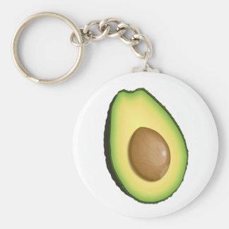 Avacodo Key Ring
