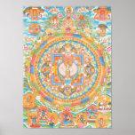 Avalokiteshvara Mandala Poster