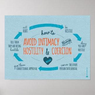 Avoiding Intimacy Through Hostility and Coercion Poster
