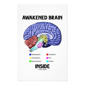 Awakened Brain Inside (Brain Anatomy) Custom Stationery