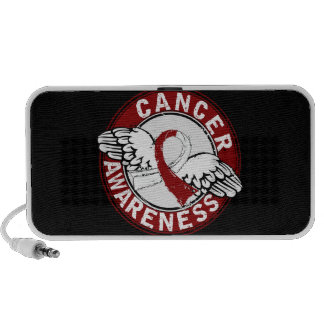 Awareness 14 Head and Neck Cancer PC Speakers