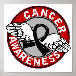 Awareness 14 Melanoma Poster