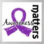 Awareness Matters 7 Alzheimer's Disease Poster