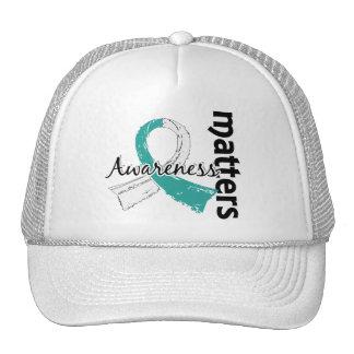 Awareness Matters 7 Cervical Cancer Cap