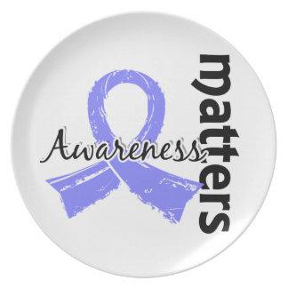 Awareness Matters 7 Thyroid Disease Plate