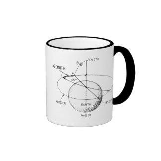 Azimuth Diagram Ringer Mug