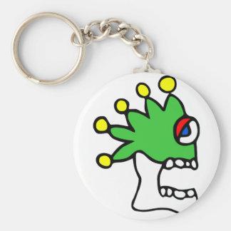 Aztec Jester Skull Key Chains