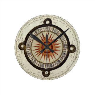 Aztecs Mexican Calendar Sundial Sun 1790 vintage Clocks